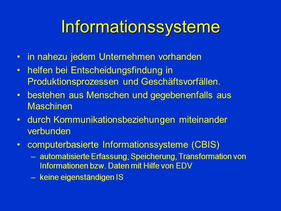 Zusammenfassung II MIS,DSS sind Ausprägungen von MSS es existieren enge Beziehungen zwischen MIS und DSS bei MIS keine Weiterverarbeitung und Weiterverwendung der Informationen möglich DSS sind rechnergestützte Systeme, die Entscheidungsträger in schlecht strukturierten Entscheidungssituationen unterstützen es geht nicht darum, Entscheidungen voll zu automatisieren breites Anforderungsfeld keine einheitliche Definition