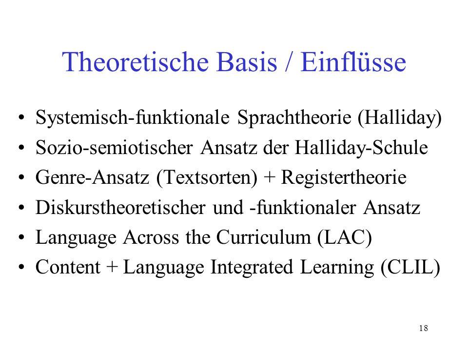 18 Theoretische Basis / Einflüsse Systemisch-funktionale Sprachtheorie (Halliday) Sozio-semiotischer Ansatz der Halliday-Schule Genre-Ansatz (Textsort