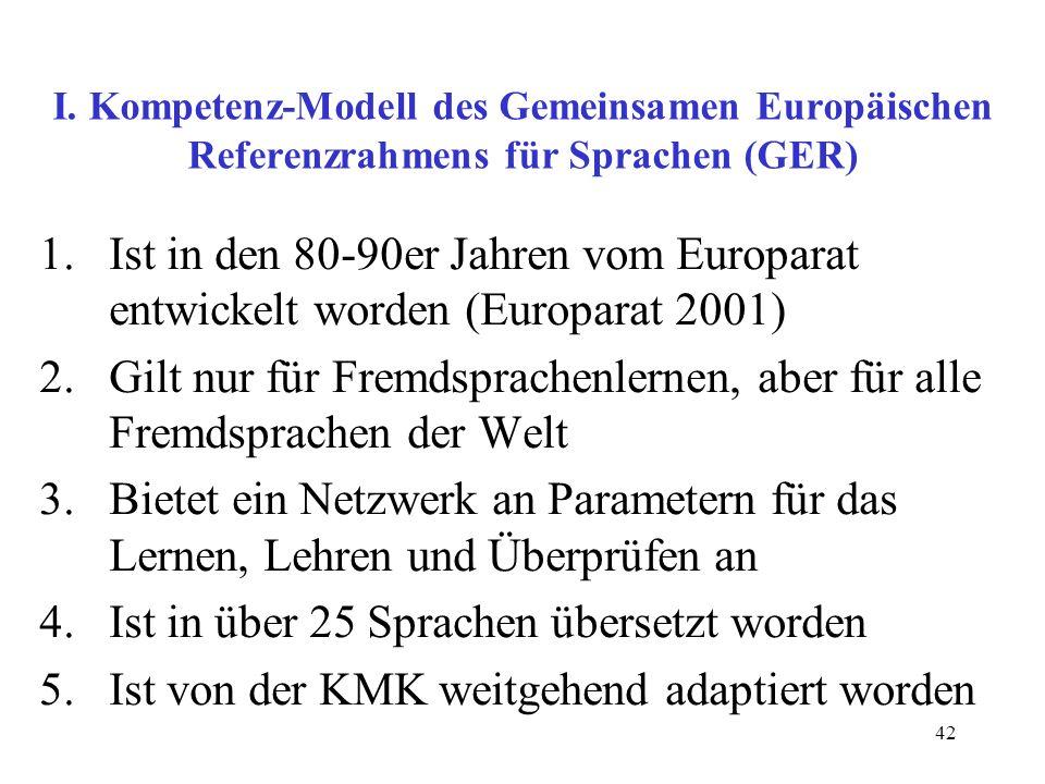 42 I. Kompetenz-Modell des Gemeinsamen Europäischen Referenzrahmens für Sprachen (GER) 1.Ist in den 80-90er Jahren vom Europarat entwickelt worden (Eu