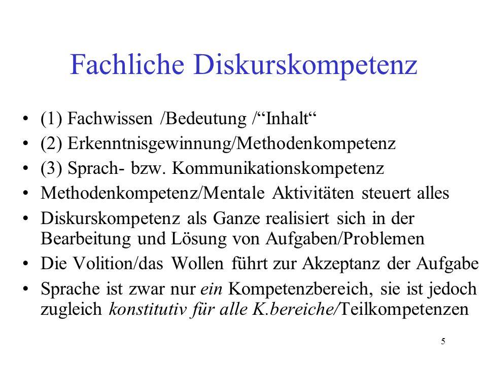 5 Fachliche Diskurskompetenz (1) Fachwissen /Bedeutung /Inhalt (2) Erkenntnisgewinnung/Methodenkompetenz (3) Sprach- bzw. Kommunikationskompetenz Meth