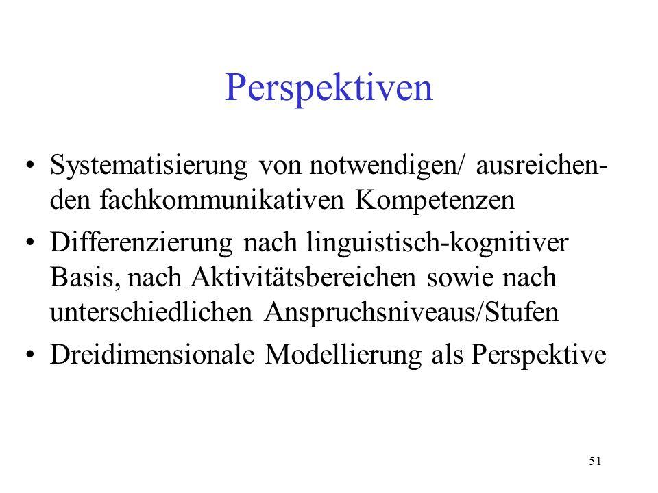 51 Perspektiven Systematisierung von notwendigen/ ausreichen- den fachkommunikativen Kompetenzen Differenzierung nach linguistisch-kognitiver Basis, n