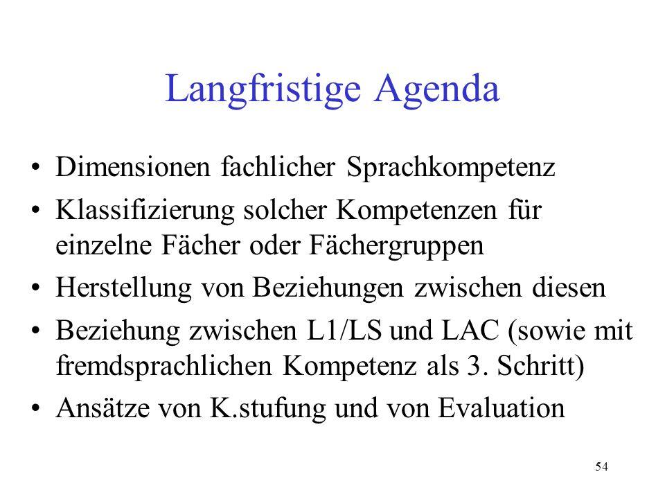 54 Langfristige Agenda Dimensionen fachlicher Sprachkompetenz Klassifizierung solcher Kompetenzen für einzelne Fächer oder Fächergruppen Herstellung v