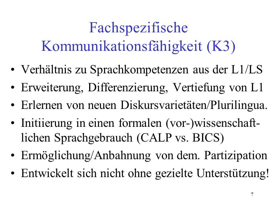 7 Fachspezifische Kommunikationsfähigkeit (K3) Verhältnis zu Sprachkompetenzen aus der L1/LS Erweiterung, Differenzierung, Vertiefung von L1 Erlernen
