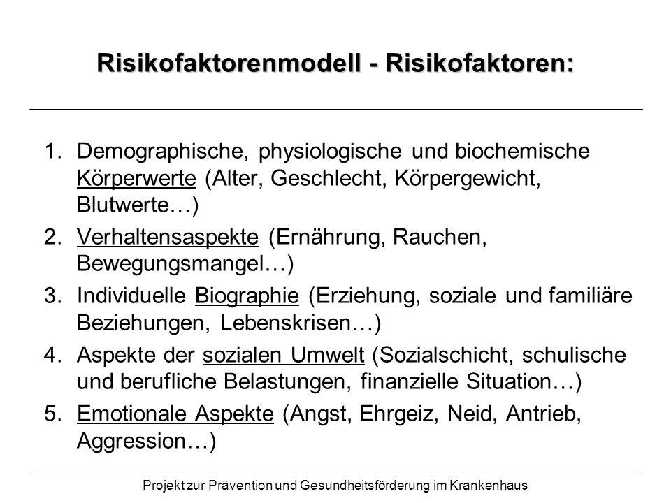 Projekt zur Prävention und Gesundheitsförderung im Krankenhaus Risikofaktorenmodell - Risikofaktoren: 1.Demographische, physiologische und biochemisch