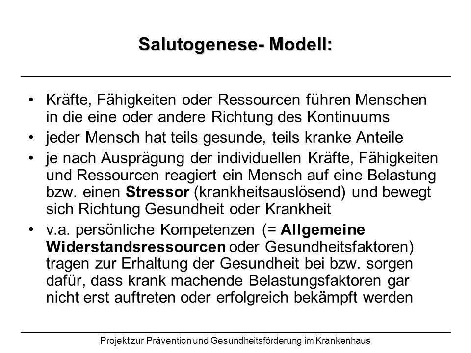Projekt zur Prävention und Gesundheitsförderung im Krankenhaus Salutogenese- Modell: von zentraler Bedeutung sind also nicht die Risikofaktoren des Pathogenese- Modells, sondern die Gesundheitsfaktoren: somatischer Bereich: z.B.