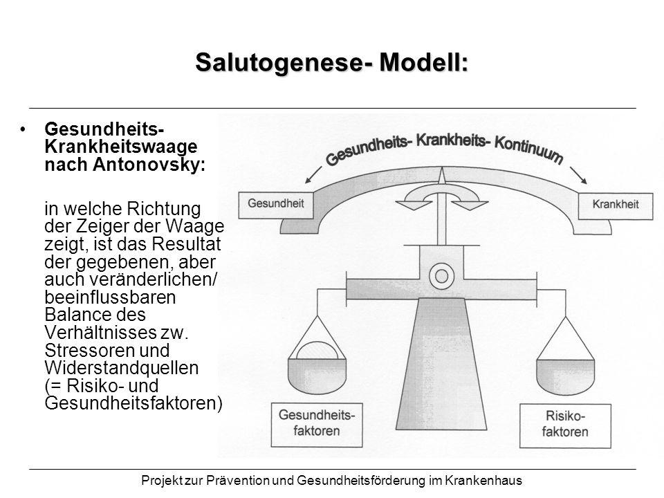 Projekt zur Prävention und Gesundheitsförderung im Krankenhaus Salutogenese- Modell: Warum wirkt etwas als allgemeine Widerstandsressource.