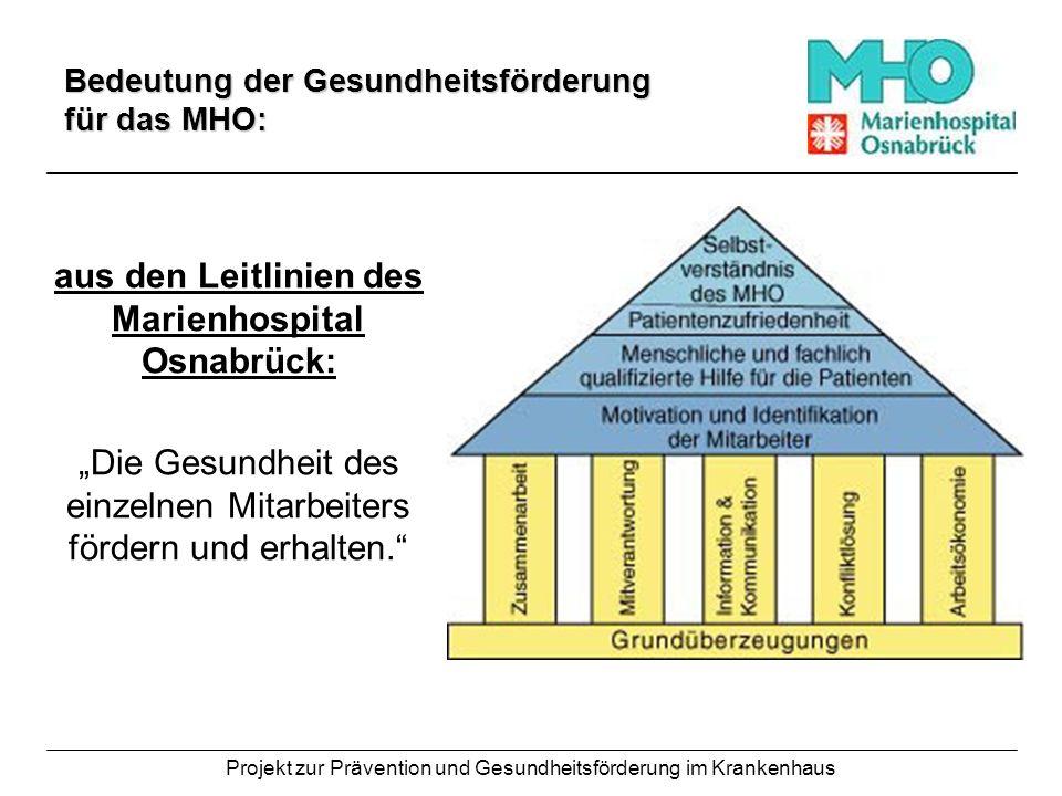 Projekt zur Prävention und Gesundheitsförderung im Krankenhaus Bedeutung der Gesundheitsförderung für das MHO: Fortbildungskurse des Marienhospital Osnabrück