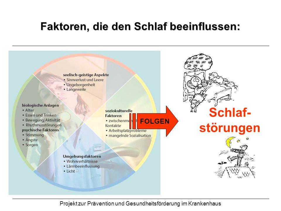 Projekt zur Prävention und Gesundheitsförderung im Krankenhaus Faktoren, die den Schlaf beeinflussen: FOLGEN Schlaf- störungen