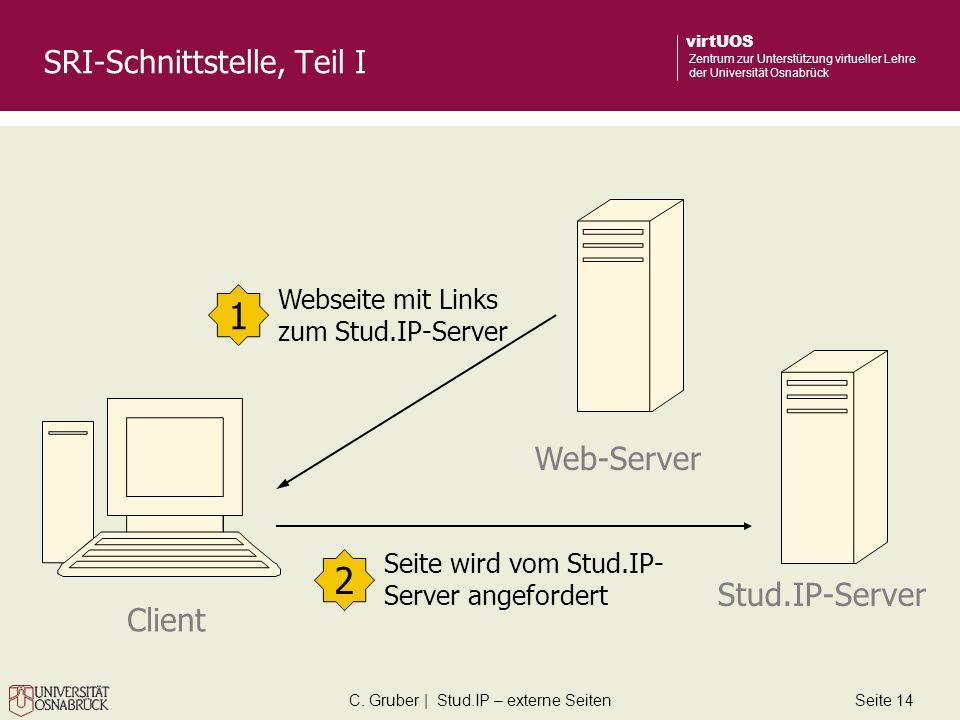 C. Gruber | Stud.IP – externe SeitenSeite 14 virtUOS Zentrum zur Unterstützung virtueller Lehre der Universität Osnabrück SRI-Schnittstelle, Teil I Cl