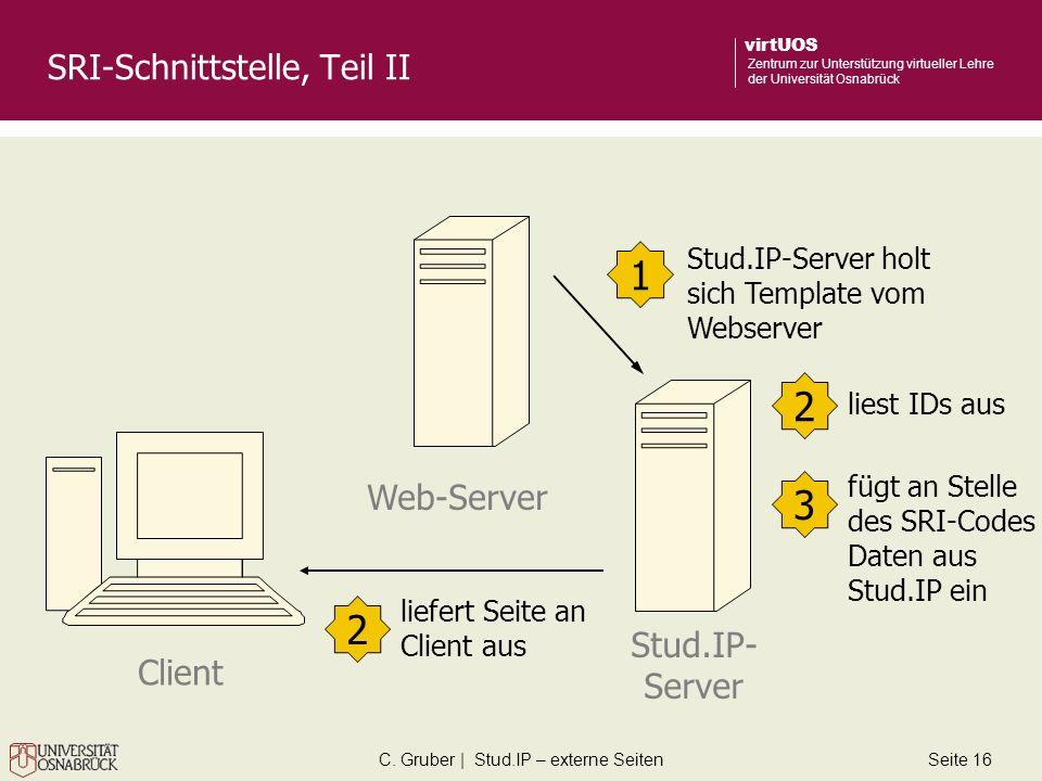 C. Gruber | Stud.IP – externe SeitenSeite 16 virtUOS Zentrum zur Unterstützung virtueller Lehre der Universität Osnabrück SRI-Schnittstelle, Teil II C
