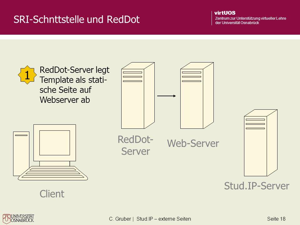 C. Gruber | Stud.IP – externe SeitenSeite 18 virtUOS Zentrum zur Unterstützung virtueller Lehre der Universität Osnabrück SRI-Schnttstelle und RedDot