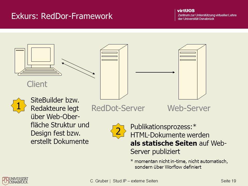 C. Gruber | Stud.IP – externe SeitenSeite 19 virtUOS Zentrum zur Unterstützung virtueller Lehre der Universität Osnabrück Exkurs: RedDor-Framework Red