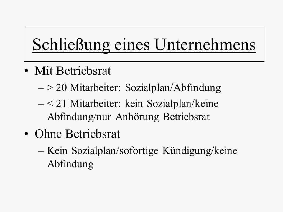 Schließung eines Unternehmens Mit Betriebsrat –> 20 Mitarbeiter: Sozialplan/Abfindung –< 21 Mitarbeiter: kein Sozialplan/keine Abfindung/nur Anhörung