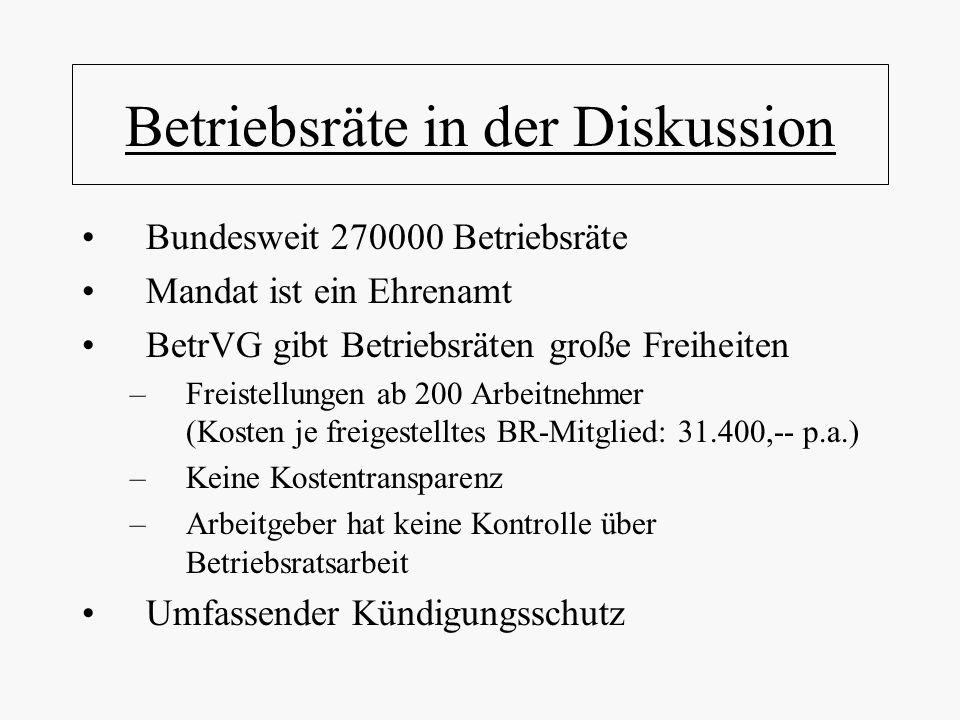 Betriebsräte in der Diskussion Bundesweit 270000 Betriebsräte Mandat ist ein Ehrenamt BetrVG gibt Betriebsräten große Freiheiten –Freistellungen ab 20