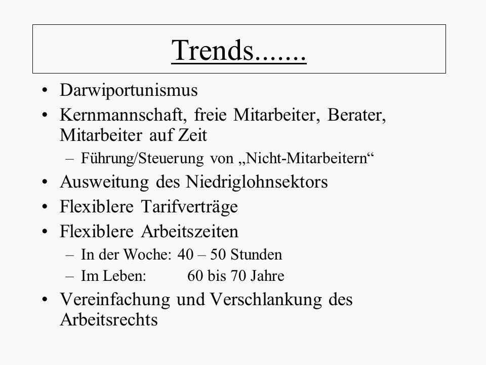 Trends....... Darwiportunismus Kernmannschaft, freie Mitarbeiter, Berater, Mitarbeiter auf Zeit –Führung/Steuerung von Nicht-Mitarbeitern Ausweitung d