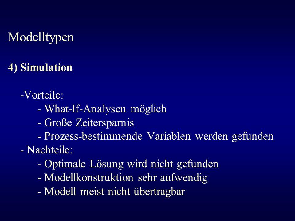 Modelltypen 4) Simulation -Vorteile: - What-If-Analysen möglich - Große Zeitersparnis - Prozess-bestimmende Variablen werden gefunden - Nachteile: - O