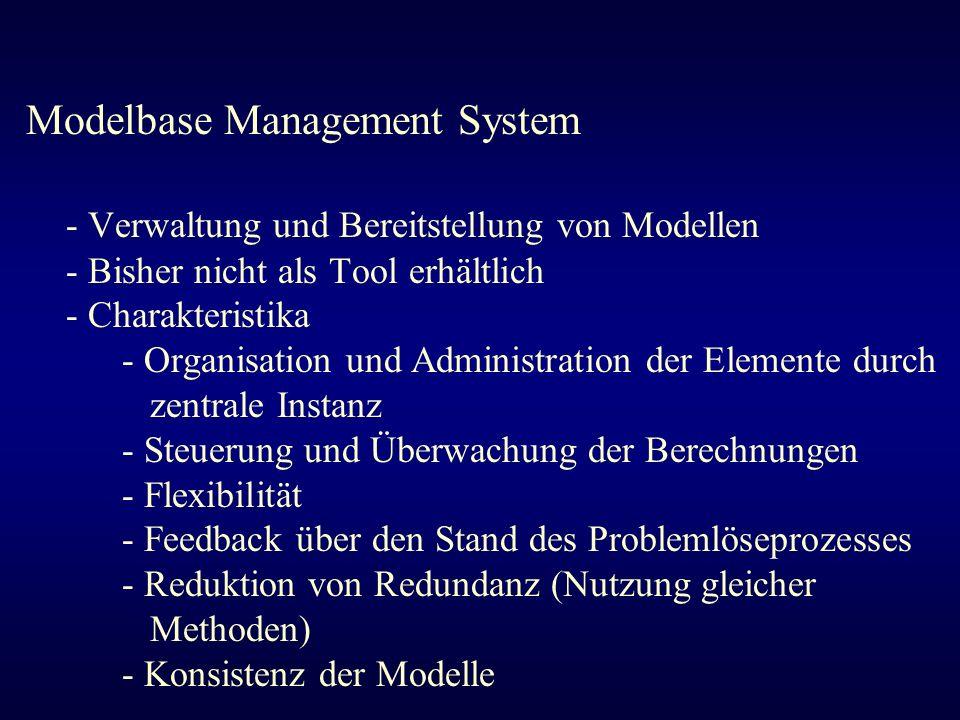 Modelbase Management System - Verwaltung und Bereitstellung von Modellen - Bisher nicht als Tool erhältlich - Charakteristika - Organisation und Admin