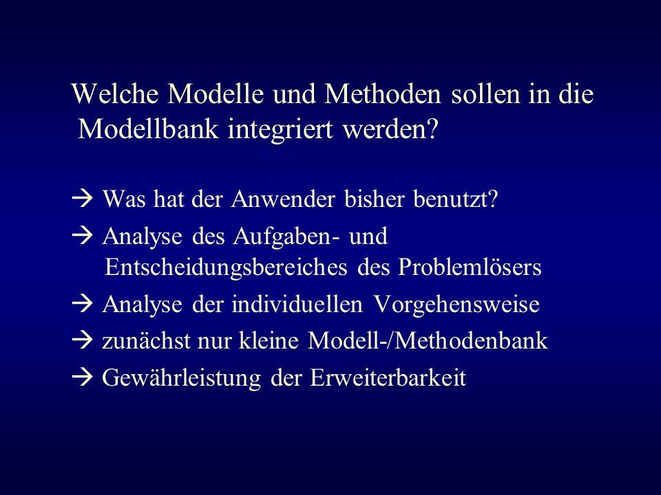 Zusammenfassung Charakterisierung eines DSS Problemlösungsprozess Komponenten eines DSS Modellkomponente - Aufgabe eines Modell in einem DSS - Welche Modelle sollten integriert werden - Modelltypen - Modelbase Management System