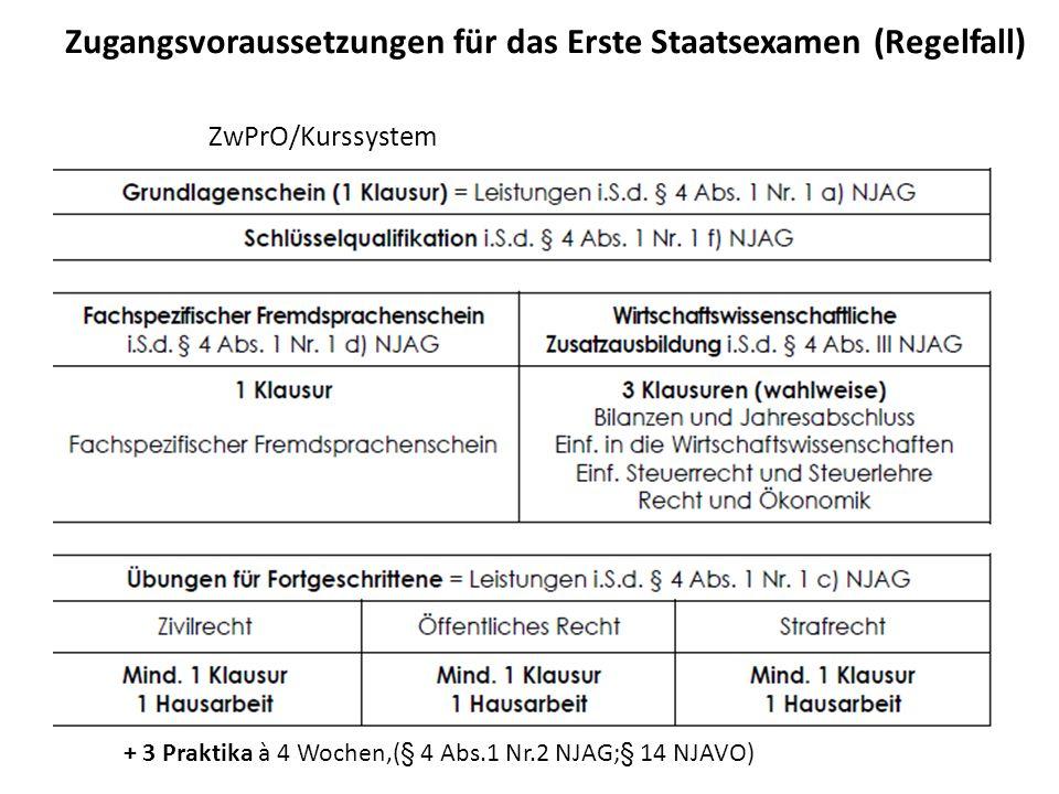 ZwPrO/Kurssystem + 3 Praktika à 4 Wochen,(§ 4 Abs.1 Nr.2 NJAG;§ 14 NJAVO) Zugangsvoraussetzungen für das Erste Staatsexamen (Regelfall)