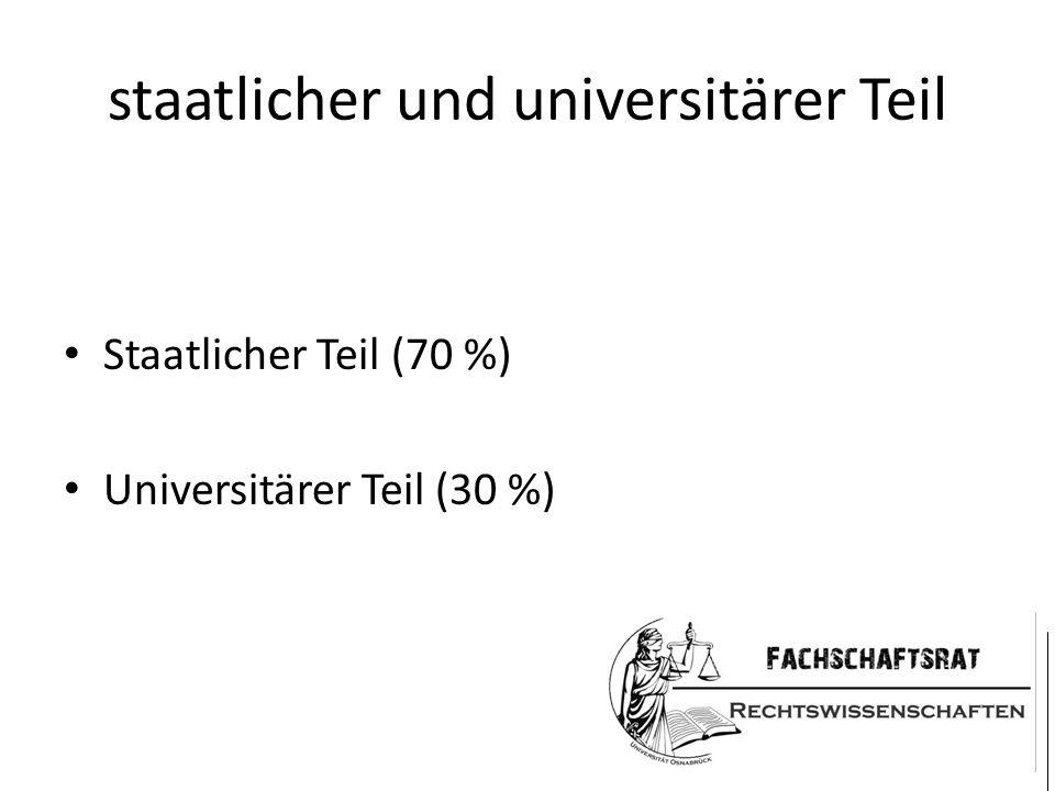 staatlicher und universitärer Teil Staatlicher Teil (70 %) Universitärer Teil (30 %)
