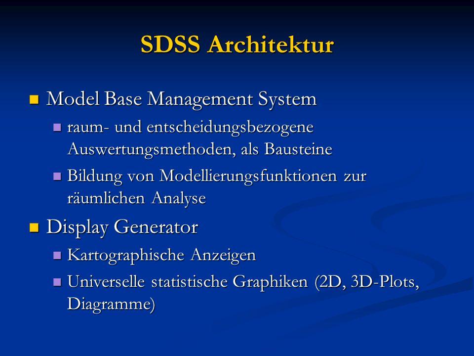 SDSS Architektur Model Base Management System Model Base Management System raum- und entscheidungsbezogene Auswertungsmethoden, als Bausteine raum- un