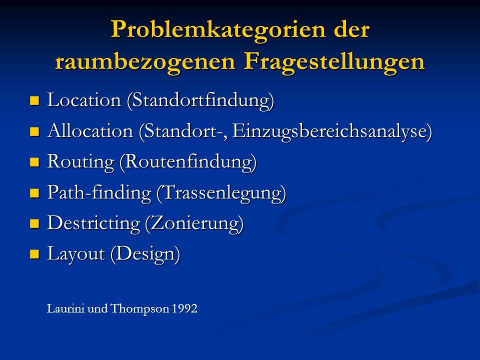 Problemkategorien der raumbezogenen Fragestellungen Location (Standortfindung) Location (Standortfindung) Allocation (Standort-, Einzugsbereichsanalys