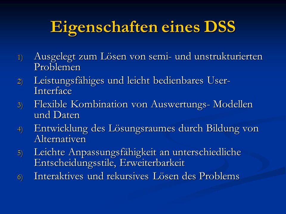 Eigenschaften eines DSS 1) Ausgelegt zum Lösen von semi- und unstrukturierten Problemen 2) Leistungsfähiges und leicht bedienbares User- Interface 3)