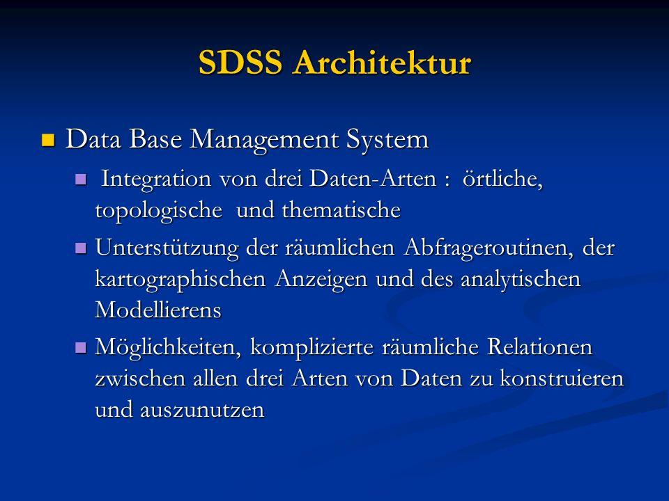 SDSS Architektur Model Base Management System Model Base Management System raum- und entscheidungsbezogene Auswertungsmethoden, als Bausteine raum- und entscheidungsbezogene Auswertungsmethoden, als Bausteine Bildung von Modellierungsfunktionen zur räumlichen Analyse Bildung von Modellierungsfunktionen zur räumlichen Analyse Display Generator Display Generator Kartographische Anzeigen Kartographische Anzeigen Universelle statistische Graphiken (2D, 3D-Plots, Diagramme) Universelle statistische Graphiken (2D, 3D-Plots, Diagramme)