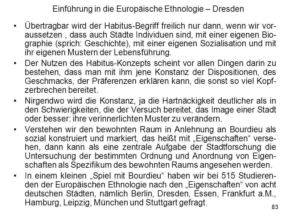 83 Einführung in die Europäische Ethnologie – Dresden Übertragbar wird der Habitus-Begriff freilich nur dann, wenn wir vor- aussetzen, dass auch Städte Individuen sind, mit einer eigenen Bio- graphie (sprich: Geschichte), mit einer eigenen Sozialisation und mit ihr eigenen Mustern der Lebensführung.