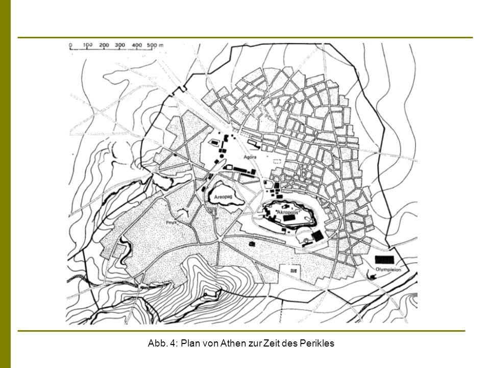 Abb. 4: Plan von Athen zur Zeit des Perikles