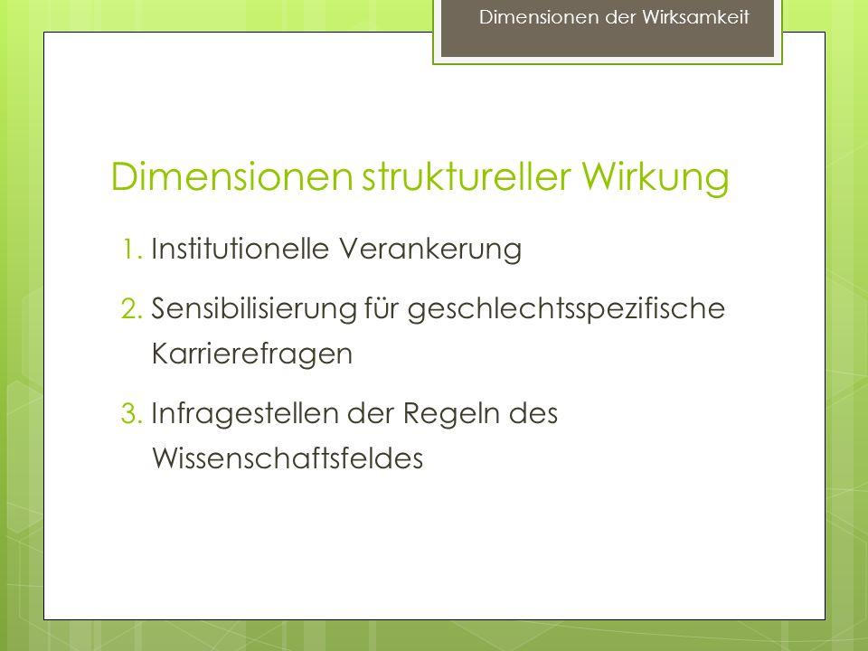 Dimensionen struktureller Wirkung 1. Institutionelle Verankerung 2. Sensibilisierung für geschlechtsspezifische Karrierefragen 3. Infragestellen der R