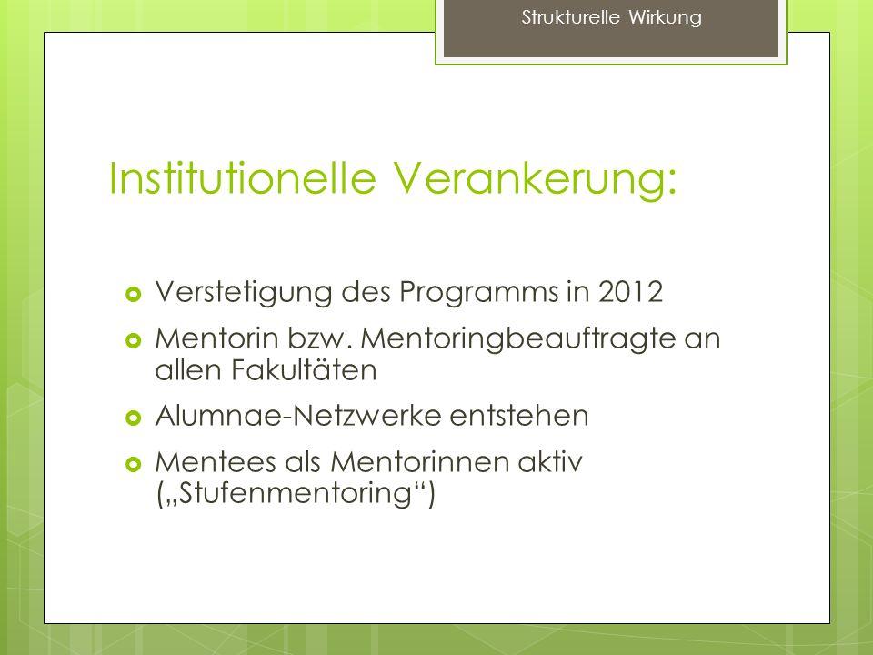 Institutionelle Verankerung: Verstetigung des Programms in 2012 Mentorin bzw. Mentoringbeauftragte an allen Fakultäten Alumnae-Netzwerke entstehen Men