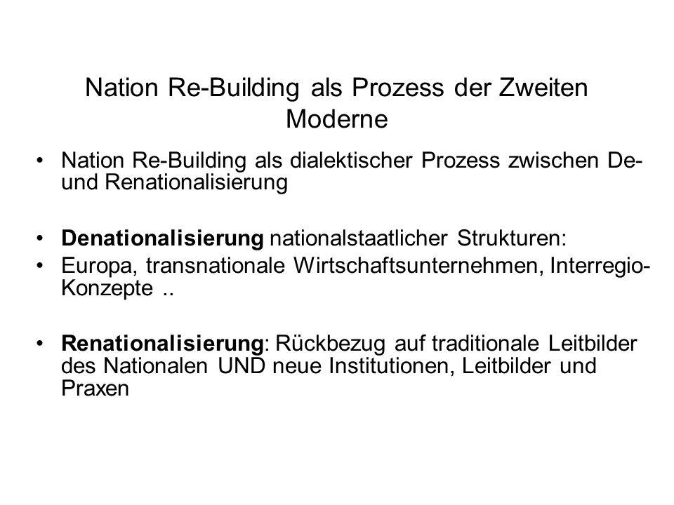 Nation Re-Building als Prozess der Zweiten Moderne Nation Re-Building als dialektischer Prozess zwischen De- und Renationalisierung Denationalisierung nationalstaatlicher Strukturen: Europa, transnationale Wirtschaftsunternehmen, Interregio- Konzepte..