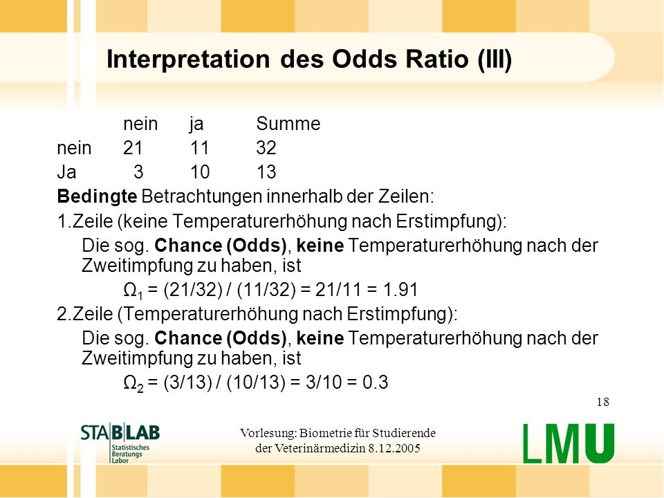 Vorlesung: Biometrie für Studierende der Veterinärmedizin 8.12.2005 18 Interpretation des Odds Ratio (III) neinjaSumme nein211132 Ja 3 1013 Bedingte Betrachtungen innerhalb der Zeilen: 1.Zeile (keine Temperaturerhöhung nach Erstimpfung): Die sog.