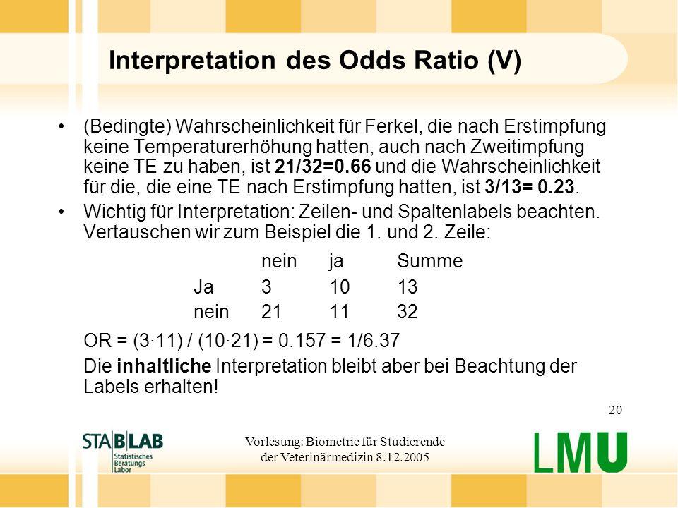 Vorlesung: Biometrie für Studierende der Veterinärmedizin 8.12.2005 20 Interpretation des Odds Ratio (V) (Bedingte) Wahrscheinlichkeit für Ferkel, die nach Erstimpfung keine Temperaturerhöhung hatten, auch nach Zweitimpfung keine TE zu haben, ist 21/32=0.66 und die Wahrscheinlichkeit für die, die eine TE nach Erstimpfung hatten, ist 3/13= 0.23.