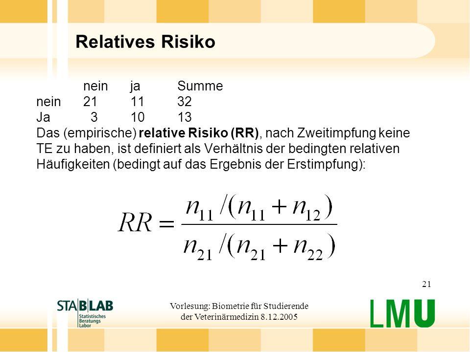 Vorlesung: Biometrie für Studierende der Veterinärmedizin 8.12.2005 21 Relatives Risiko neinjaSumme nein211132 Ja 3 1013 Das (empirische) relative Ris