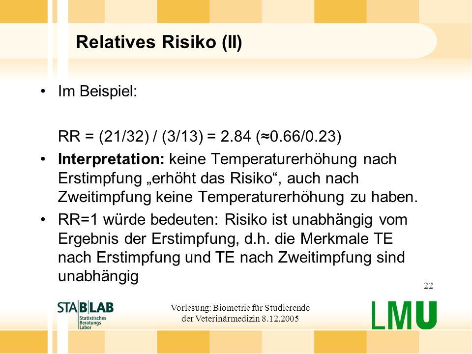Vorlesung: Biometrie für Studierende der Veterinärmedizin 8.12.2005 22 Relatives Risiko (II) Im Beispiel: RR = (21/32) / (3/13) = 2.84 (0.66/0.23) Interpretation: keine Temperaturerhöhung nach Erstimpfung erhöht das Risiko, auch nach Zweitimpfung keine Temperaturerhöhung zu haben.