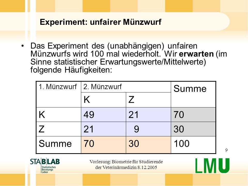 Vorlesung: Biometrie für Studierende der Veterinärmedizin 8.12.2005 9 Experiment: unfairer Münzwurf Das Experiment des (unabhängigen) unfairen Münzwur