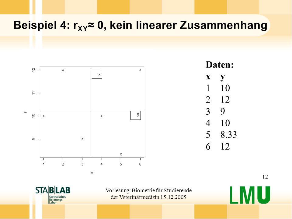 Vorlesung: Biometrie für Studierende der Veterinärmedizin 15.12.2005 12 Beispiel 4: r XY 0, kein linearer Zusammenhang Daten: xy 110 212 39 410 58.33 612