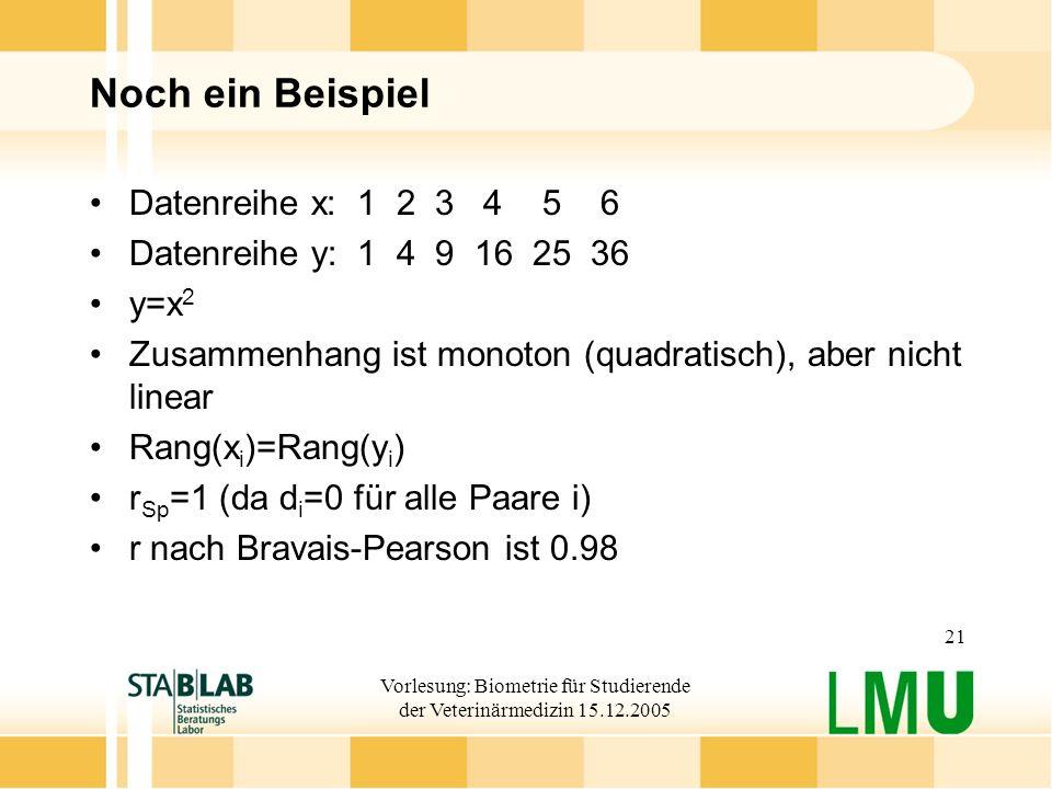 Vorlesung: Biometrie für Studierende der Veterinärmedizin 15.12.2005 21 Noch ein Beispiel Datenreihe x: 1 2 3 4 5 6 Datenreihe y: 1 4 9 16 25 36 y=x 2