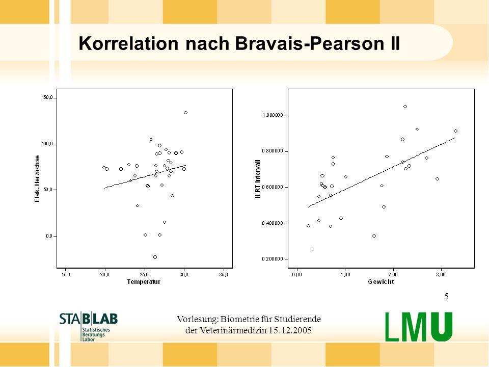 Vorlesung: Biometrie für Studierende der Veterinärmedizin 15.12.2005 6 Korrelation nach Bravais-Pearson III Visuelle Beurteilung genügt nicht.