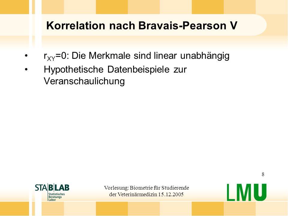Vorlesung: Biometrie für Studierende der Veterinärmedizin 15.12.2005 8 Korrelation nach Bravais-Pearson V r XY =0: Die Merkmale sind linear unabhängig