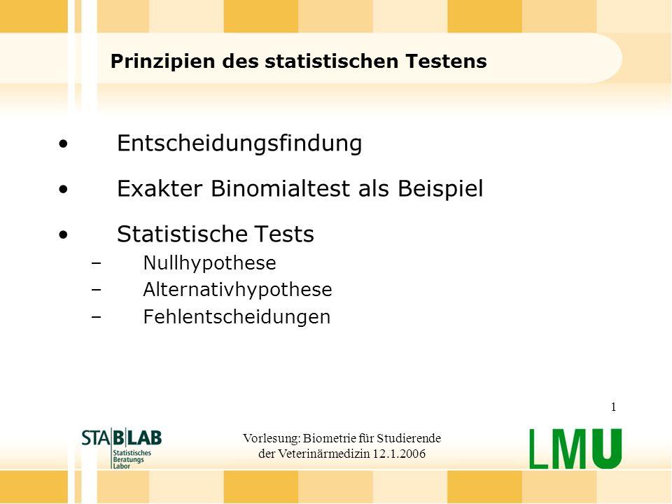 Vorlesung: Biometrie für Studierende der Veterinärmedizin 12.1.2006 1 Prinzipien des statistischen Testens Entscheidungsfindung Exakter Binomialtest als Beispiel Statistische Tests –Nullhypothese –Alternativhypothese –Fehlentscheidungen