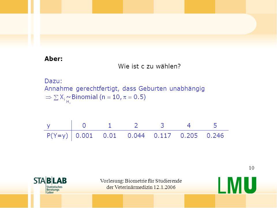Vorlesung: Biometrie für Studierende der Veterinärmedizin 12.1.2006 10 Aber: Wie ist c zu wählen.