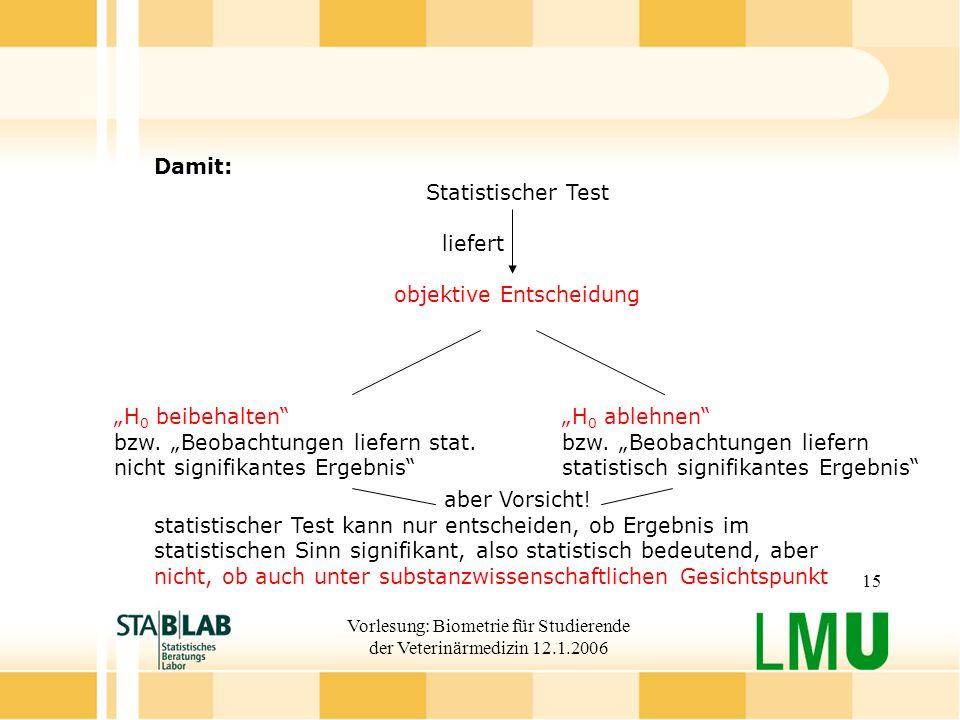 Vorlesung: Biometrie für Studierende der Veterinärmedizin 12.1.2006 15 Damit: Statistischer Test liefert objektive Entscheidung aber Vorsicht.