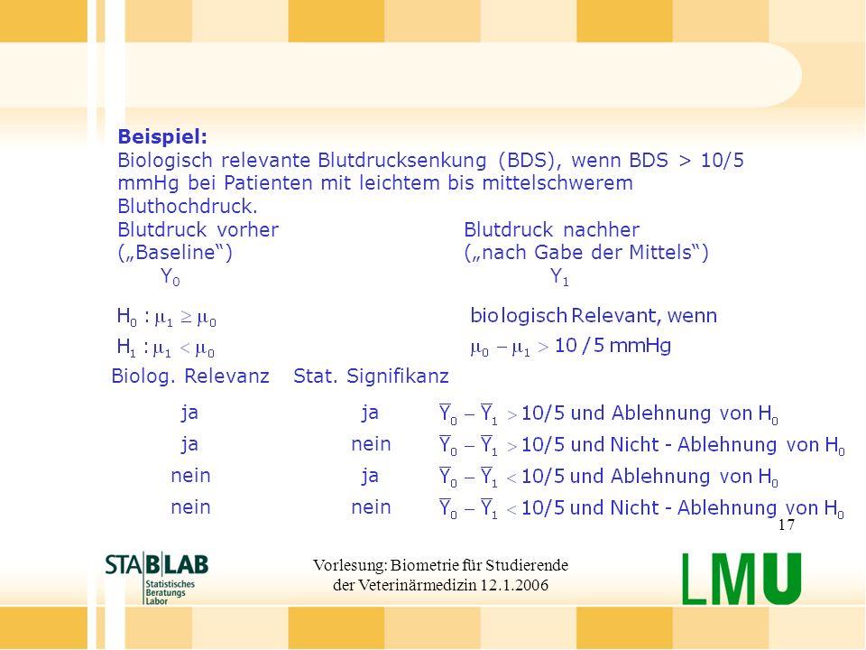 Vorlesung: Biometrie für Studierende der Veterinärmedizin 12.1.2006 17 Beispiel: Biologisch relevante Blutdrucksenkung (BDS), wenn BDS > 10/5 mmHg bei Patienten mit leichtem bis mittelschwerem Bluthochdruck.