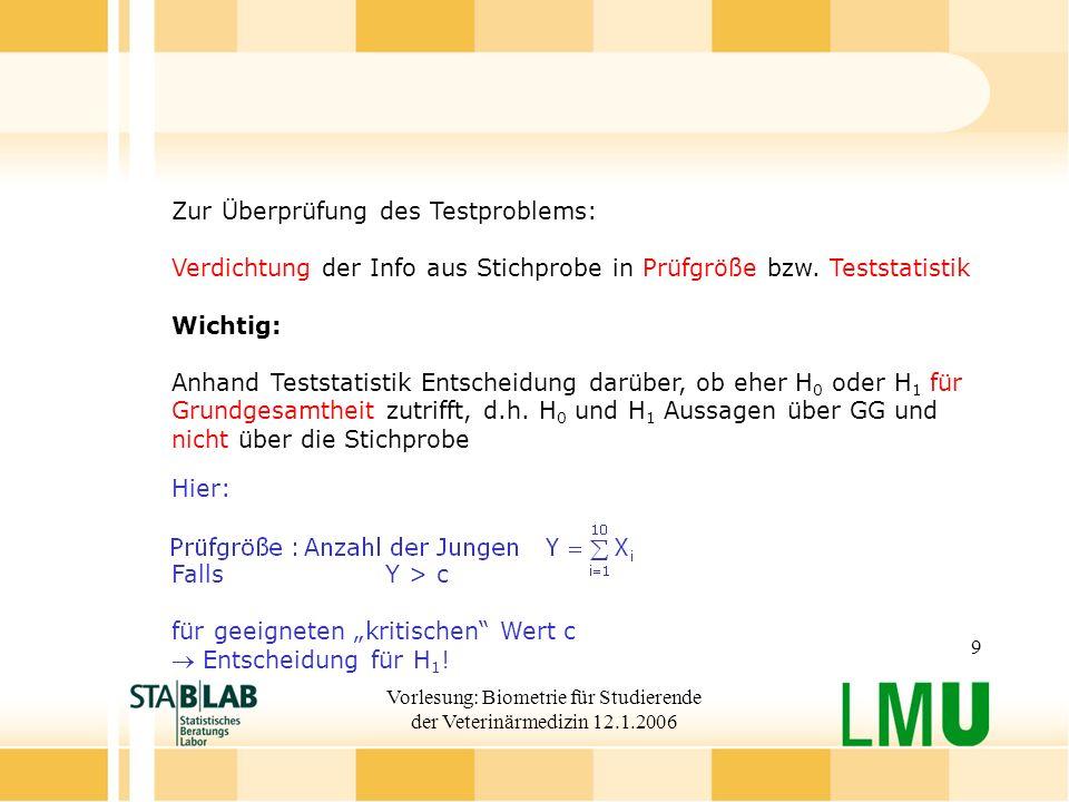 Vorlesung: Biometrie für Studierende der Veterinärmedizin 12.1.2006 9 Zur Überprüfung des Testproblems: Verdichtung der Info aus Stichprobe in Prüfgröße bzw.