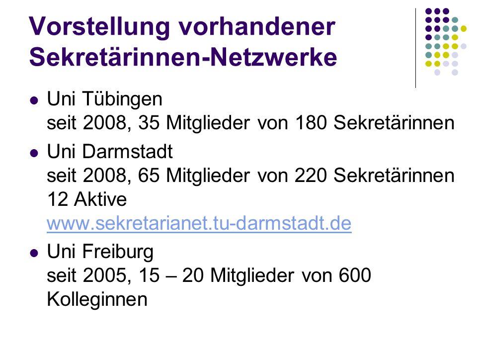Vorstellung vorhandener Sekretärinnen-Netzwerke Uni Tübingen seit 2008, 35 Mitglieder von 180 Sekretärinnen Uni Darmstadt seit 2008, 65 Mitglieder von 220 Sekretärinnen 12 Aktive www.sekretarianet.tu-darmstadt.de www.sekretarianet.tu-darmstadt.de Uni Freiburg seit 2005, 15 – 20 Mitglieder von 600 Kolleginnen