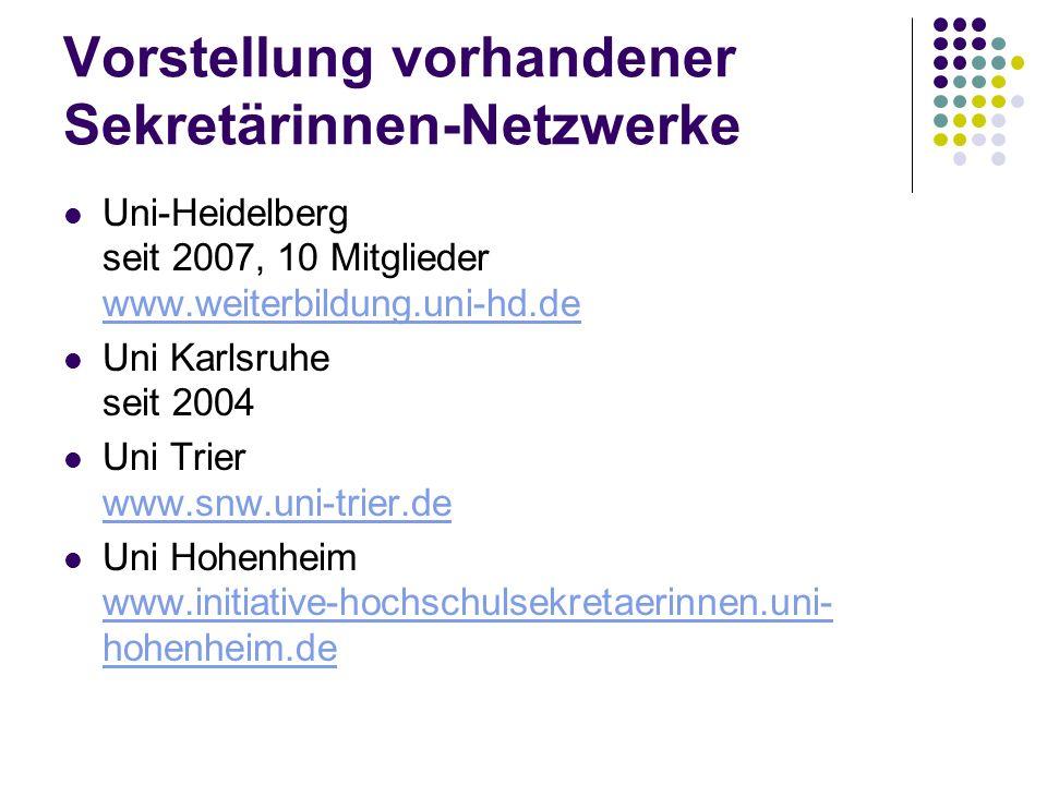 Vorstellung vorhandener Sekretärinnen-Netzwerke Uni-Heidelberg seit 2007, 10 Mitglieder www.weiterbildung.uni-hd.de www.weiterbildung.uni-hd.de Uni Karlsruhe seit 2004 Uni Trier www.snw.uni-trier.de www.snw.uni-trier.de Uni Hohenheim www.initiative-hochschulsekretaerinnen.uni- hohenheim.de www.initiative-hochschulsekretaerinnen.uni- hohenheim.de