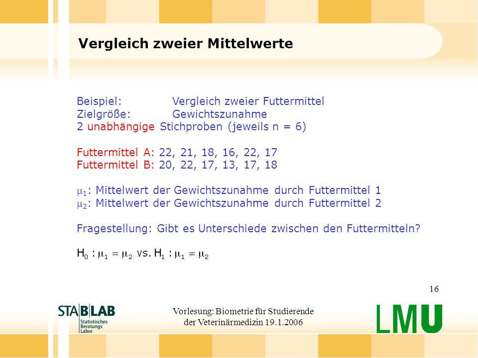 Vorlesung: Biometrie für Studierende der Veterinärmedizin 19.1.2006 16 Vergleich zweier Mittelwerte Beispiel:Vergleich zweier Futtermittel Zielgröße:G